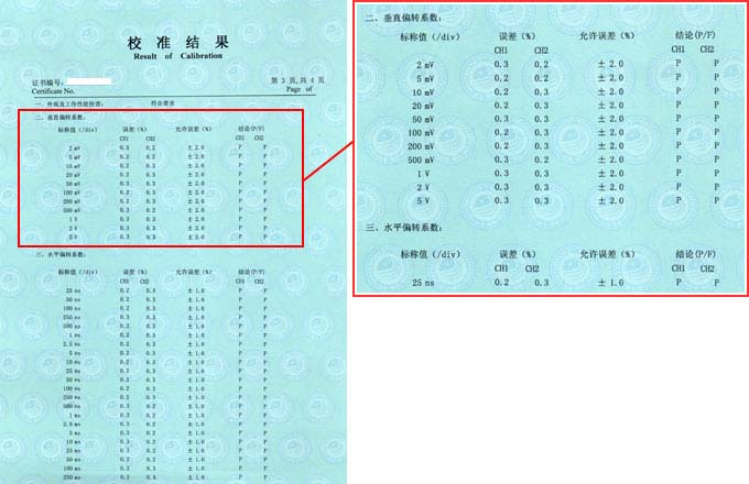 电阻表校准证书结果页图片